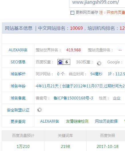 大数据为你解析中国讲师网是怎样成为培训行业领头羊!